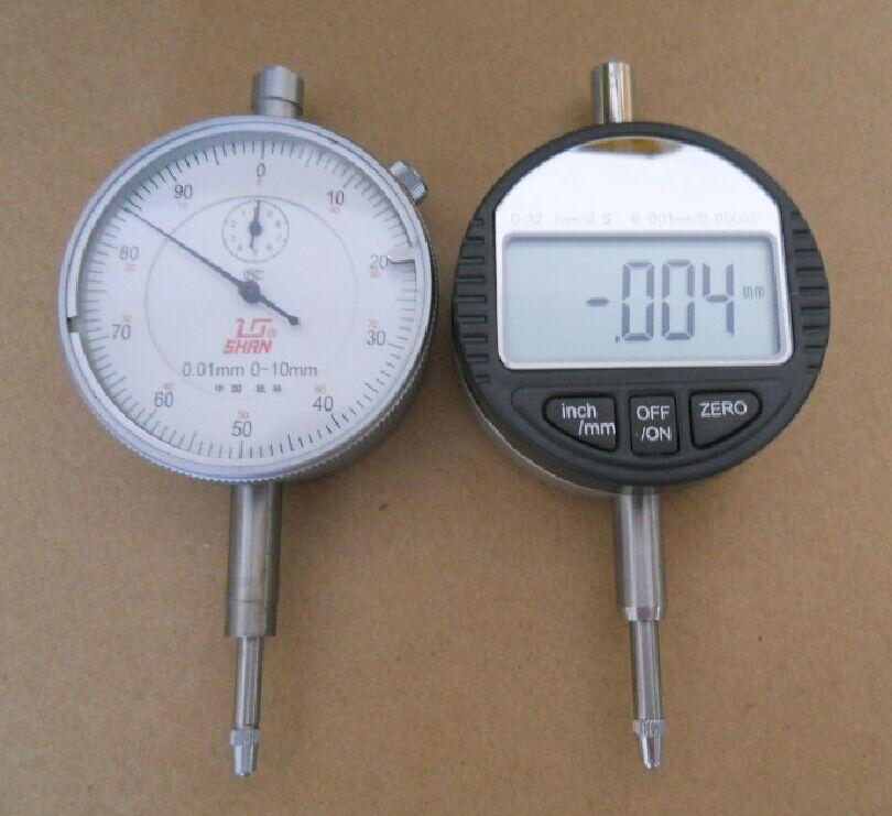 Dial-Gauge-Manufacturer